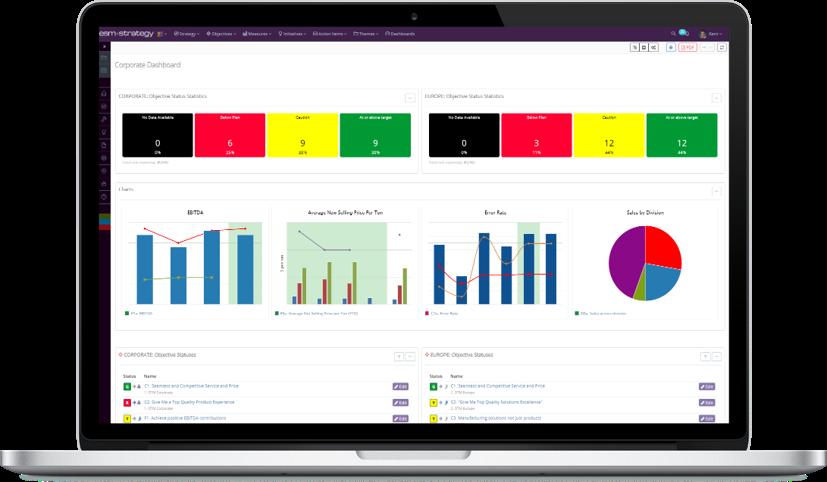 Screenshot +Strategy - Dashboard Anlaytics 2 - LAPTOP