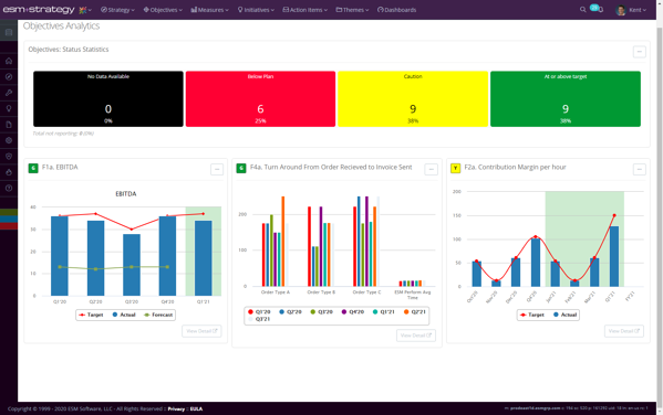 Screenshot +Strategy - Dashboard Anlaytics