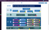 screenshot +Strategy - Strategy Map-1