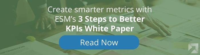 3-Steps-Improve-KPIs.jpg