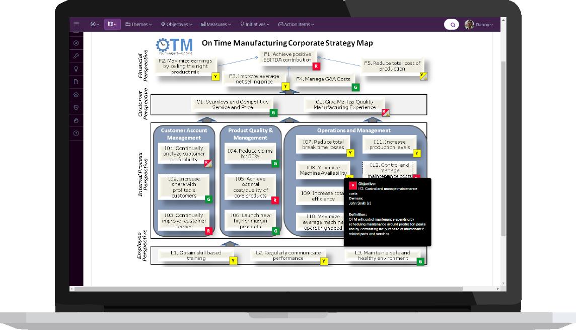Strategy Map + ESM