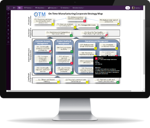 Strategy map display on ESM, Balanced Scorecard software