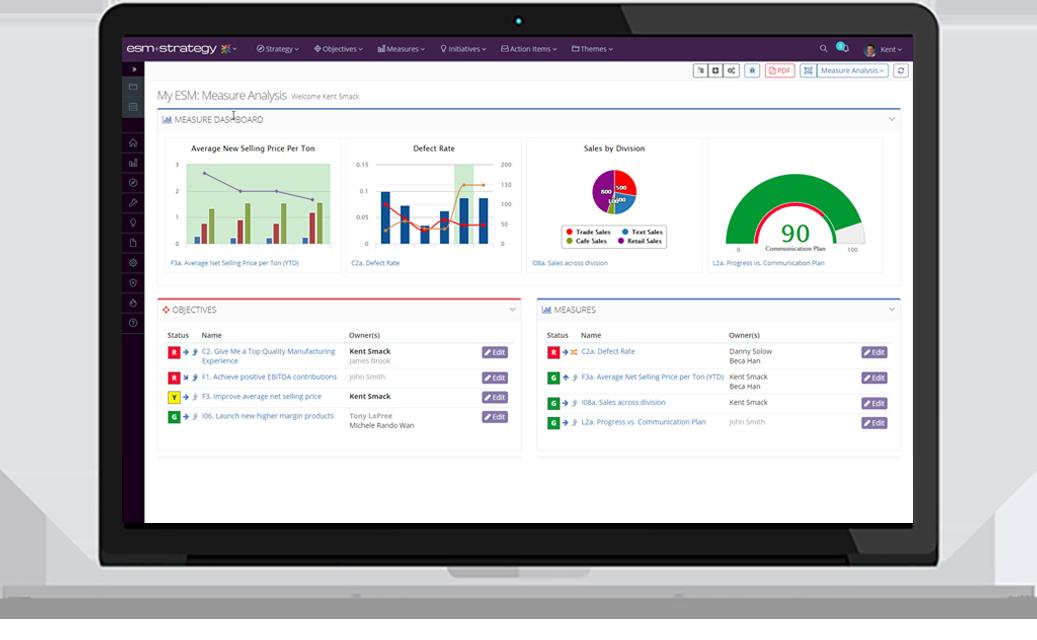 ESM +Strategy Dashboard