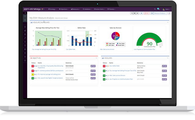 ESM +Strategy Dashboard