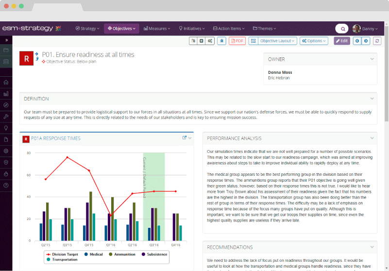 ESM +Strategy Measure Detail Page