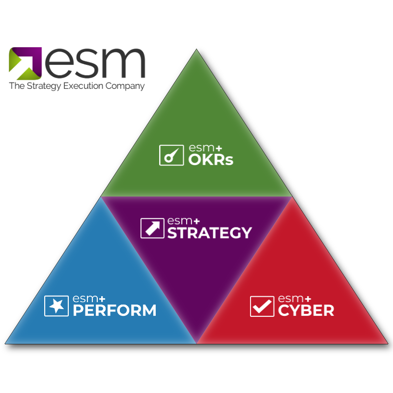 product suite pyramid